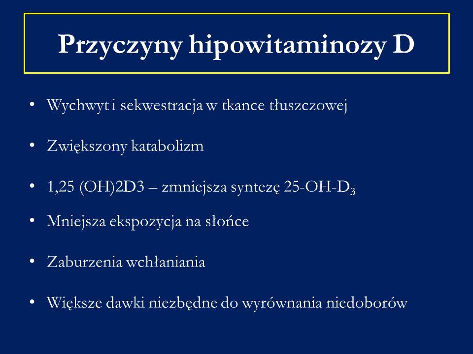 Przyczyny hipowitaminozy D Wychwyt i sekwestracja w tkance tłuszczowej Zwiększony katabolizm 1,25 (OH)2D3 – zmniejsza syntezę 25-OH-D 3 Mniejsza ekspo