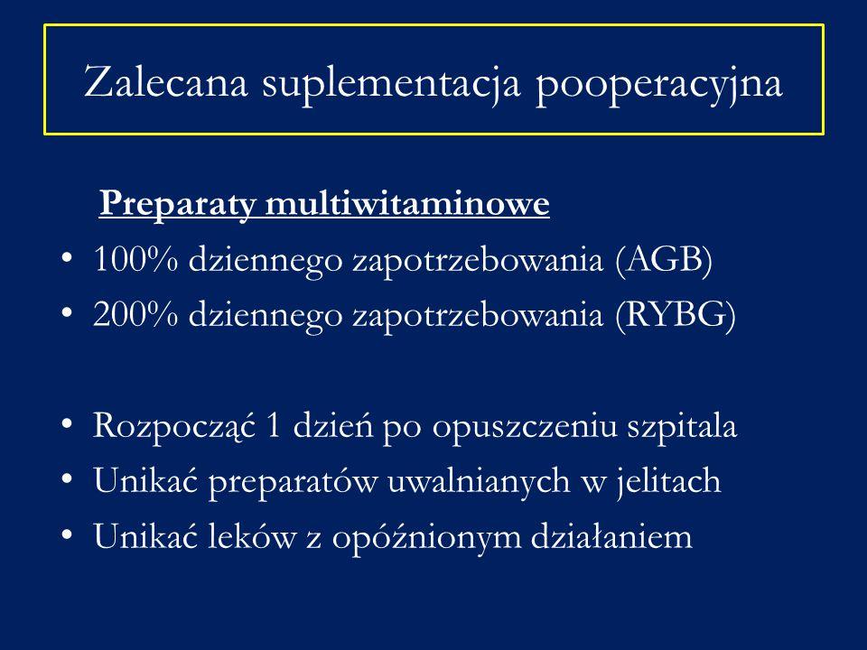 Zalecana suplementacja pooperacyjna Preparaty multiwitaminowe 100% dziennego zapotrzebowania (AGB) 200% dziennego zapotrzebowania (RYBG) Rozpocząć 1 d