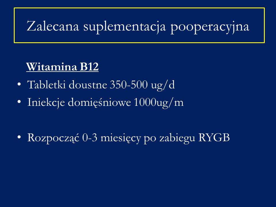 Witamina B12 Tabletki doustne 350-500 ug/d Iniekcje domięśniowe 1000ug/m Rozpocząć 0-3 miesięcy po zabiegu RYGB Zalecana suplementacja pooperacyjna