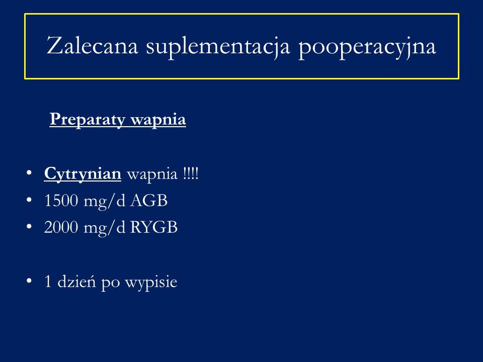 Preparaty wapnia Cytrynian wapnia !!!! 1500 mg/d AGB 2000 mg/d RYGB 1 dzień po wypisie Zalecana suplementacja pooperacyjna