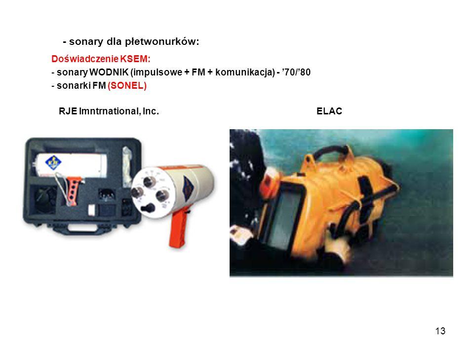 13 RJE Imntrnational, Inc.ELAC - sonary dla płetwonurków: Doświadczenie KSEM: - sonary WODNIK (impulsowe + FM + komunikacja) - '70/'80 - sonarki FM (S