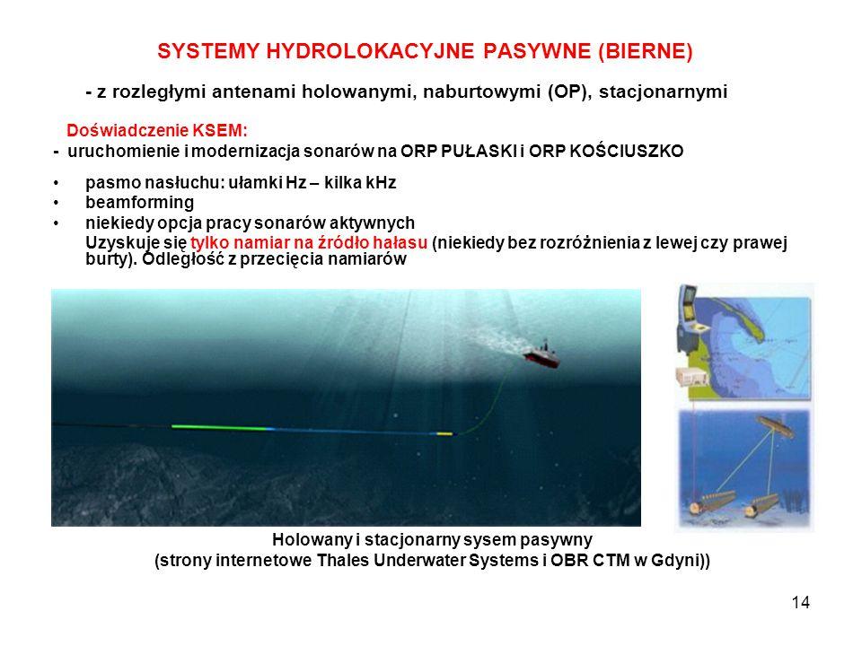 14 SYSTEMY HYDROLOKACYJNE PASYWNE (BIERNE) - z rozległymi antenami holowanymi, naburtowymi (OP), stacjonarnymi Doświadczenie KSEM: - uruchomienie i mo