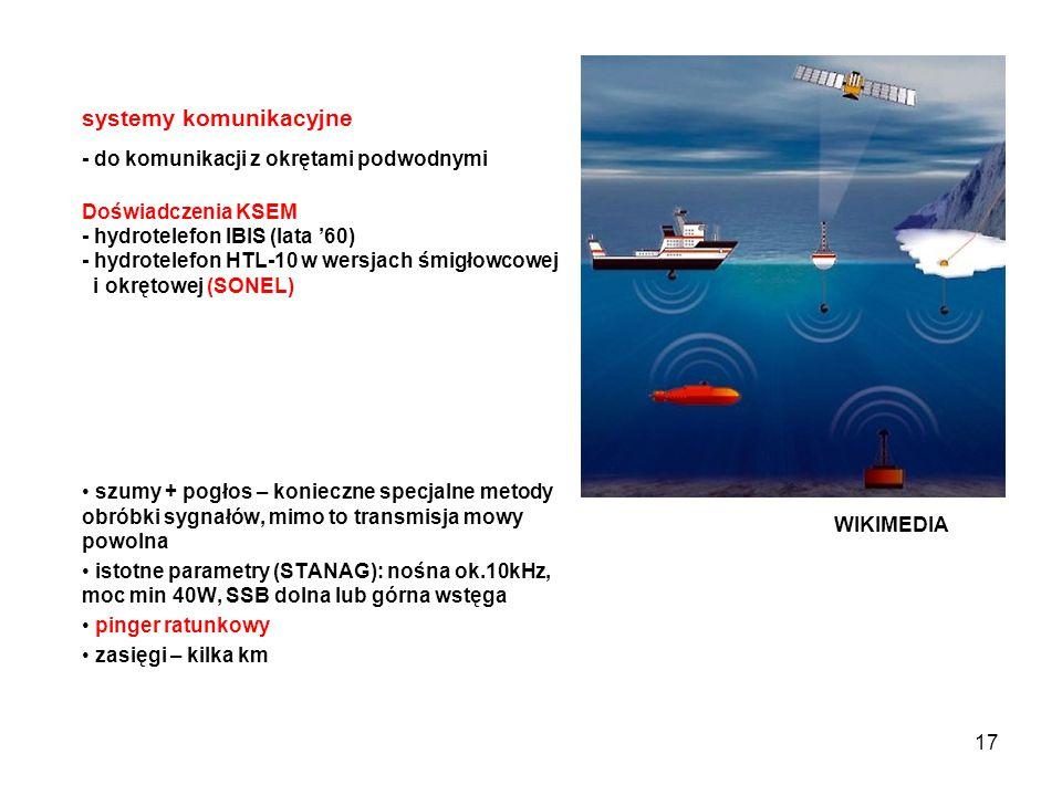 17 systemy komunikacyjne - do komunikacji z okrętami podwodnymi Doświadczenia KSEM - hydrotelefon IBIS (lata '60) - hydrotelefon HTL-10 w wersjach śmi