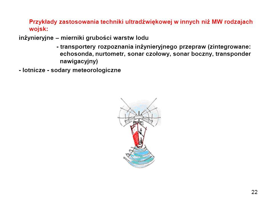 22 Przykłady zastosowania techniki ultradźwiękowej w innych niż MW rodzajach wojsk: inżynieryjne – mierniki grubości warstw lodu - transportery rozpoz