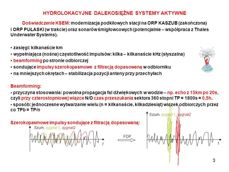 14 SYSTEMY HYDROLOKACYJNE PASYWNE (BIERNE) - z rozległymi antenami holowanymi, naburtowymi (OP), stacjonarnymi Doświadczenie KSEM: - uruchomienie i modernizacja sonarów na ORP PUŁASKI i ORP KOŚCIUSZKO pasmo nasłuchu: ułamki Hz – kilka kHz beamforming niekiedy opcja pracy sonarów aktywnych Uzyskuje się tylko namiar na źródło hałasu (niekiedy bez rozróżnienia z lewej czy prawej burty).
