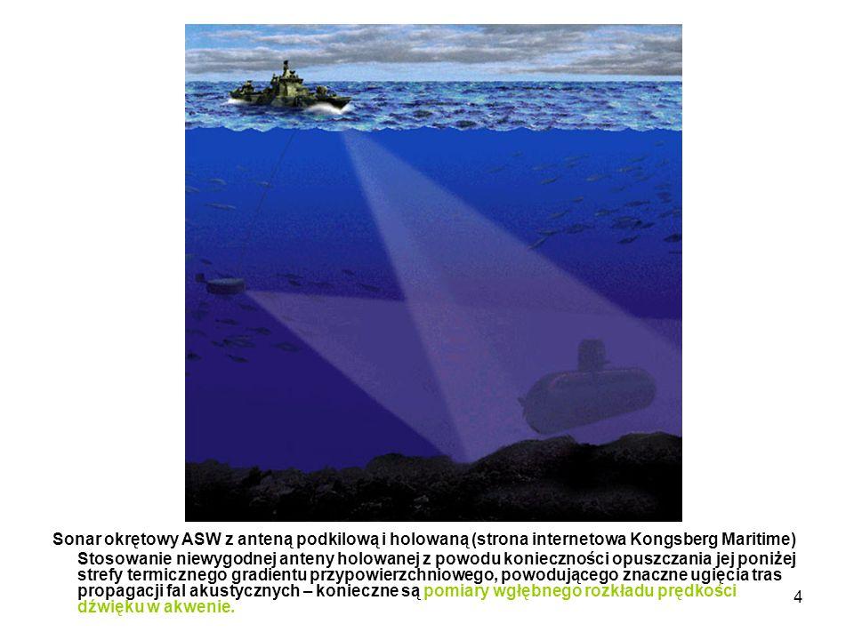 15 -z radiohydrobojami Doświadczenie KSEM: modernizacja radiohydroboi i zobrazowań śmigłowcowych systemów poradzieckich, procesor sygnałowy i zobrazowanie współczesnego systemu samolotowego -pasmo nasłuchu: ułamki Hz – kilka kHz -kilka – kilkanaście boi tworzy zaporę -boja uruchamia swój nadajnik radiowy gdy słyszy w pobliżu hałas okrętu boje: bezkierunkowe - o pozycji wykrywanego okrętu informuje pozycja i numer działającej boi (okręt w pobliżu) kierunkowe – droższe (kompas, charakterystyka kierunkowa nasłuchu) - dają namiar na okręt aktywne – najdroższe – dają namiar i odległość Poniższe rysunki ze strony Wikimedii i Wikipedii