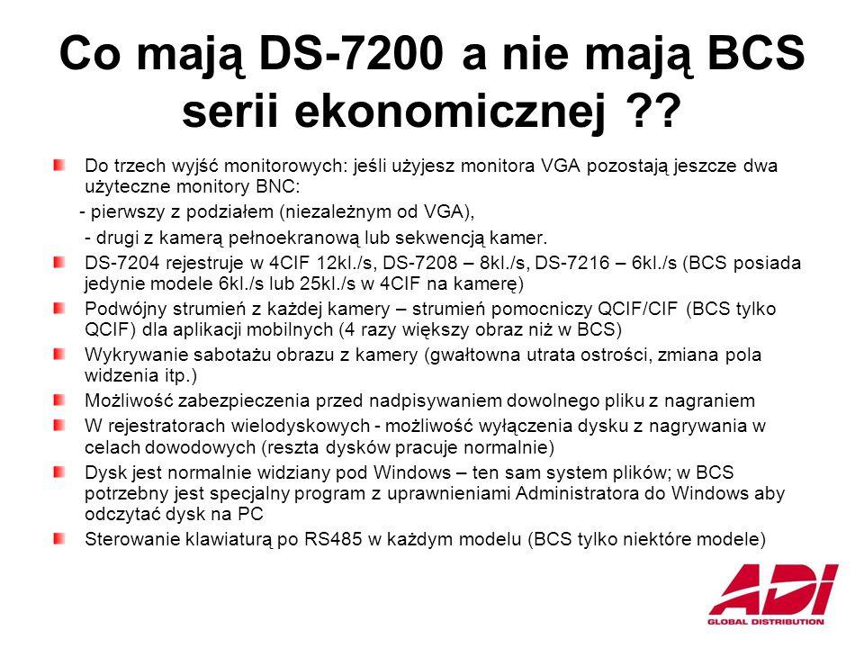 Co mają DS-7200 a nie mają BCS serii ekonomicznej ?.