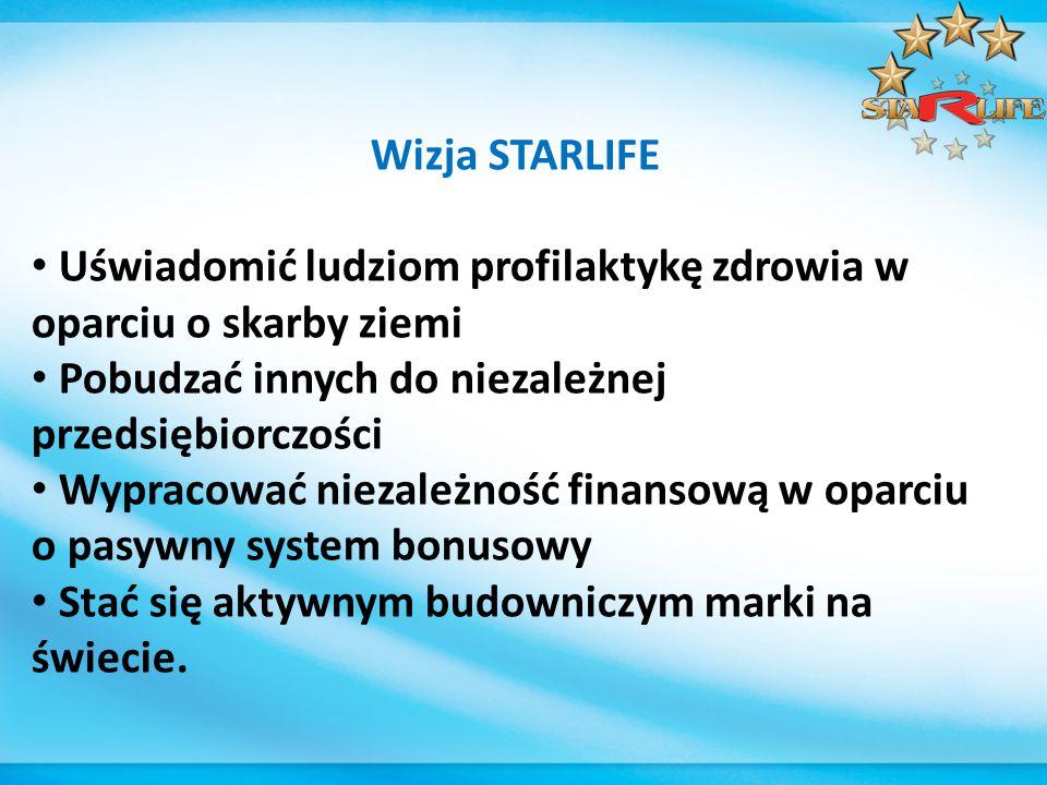 Wizja STARLIFE Uświadomić ludziom profilaktykę zdrowia w oparciu o skarby ziemi Pobudzać innych do niezależnej przedsiębiorczości Wypracować niezależność finansową w oparciu o pasywny system bonusowy Stać się aktywnym budowniczym marki na świecie.