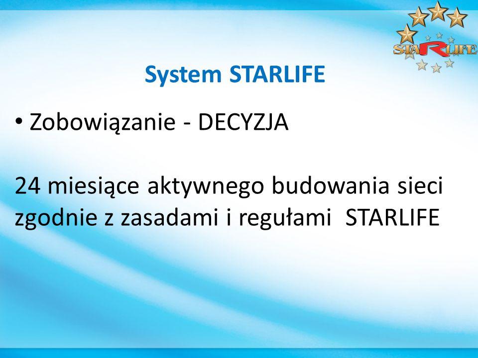 System STARLIFE Zobowiązanie - DECYZJA 24 miesiące aktywnego budowania sieci zgodnie z zasadami i regułami STARLIFE
