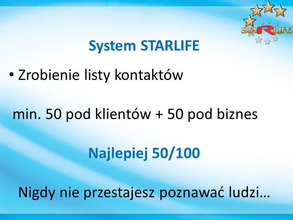 System STARLIFE Zrobienie listy kontaktów min.