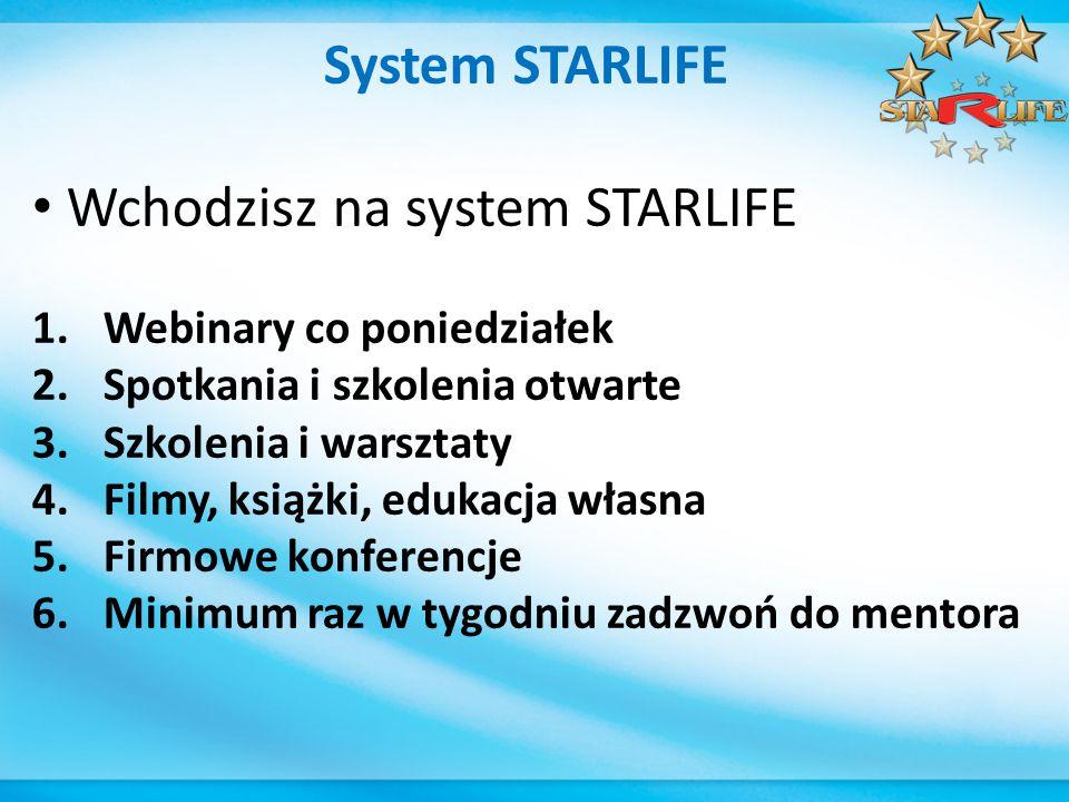 System STARLIFE Wchodzisz na system STARLIFE 1.Webinary co poniedziałek 2.