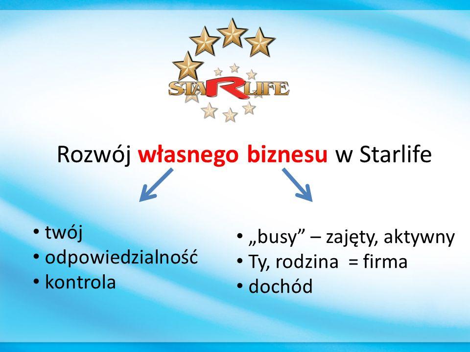 """Rozwój własnego biznesu w Starlife twój odpowiedzialność kontrola """"busy – zajęty, aktywny Ty, rodzina = firma dochód"""