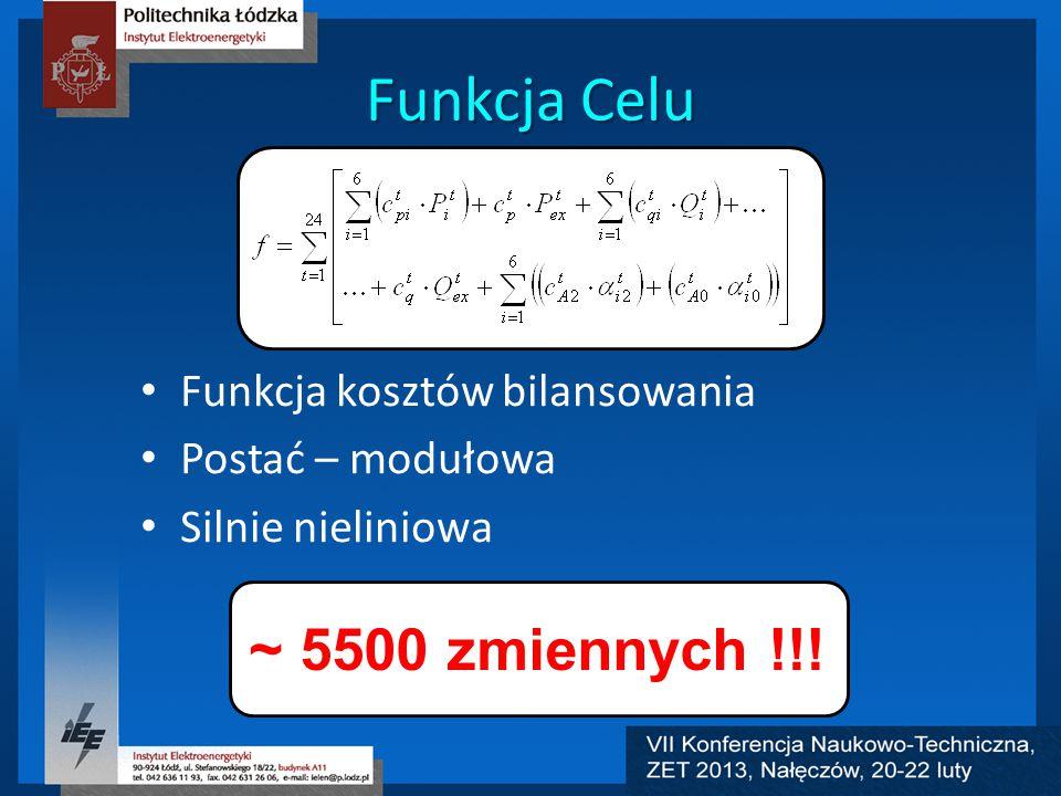 Funkcja Celu Funkcja kosztów bilansowania Postać – modułowa Silnie nieliniowa ~ 5500 zmiennych !!!