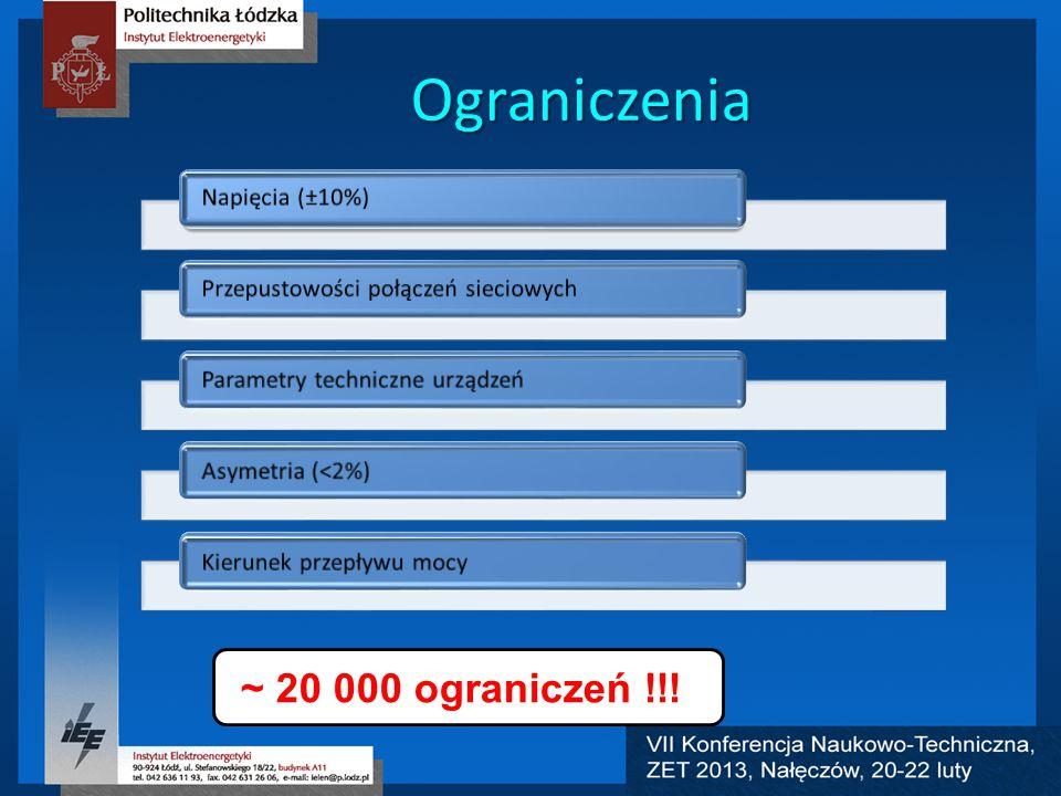 Ograniczenia ~ 20 000 ograniczeń !!!