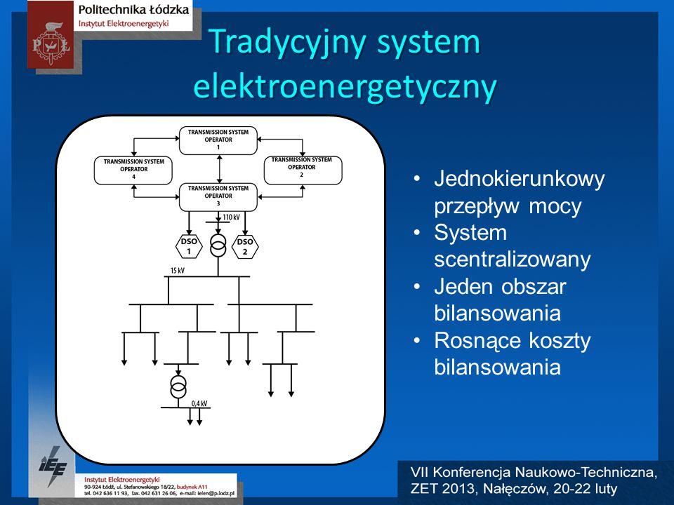 Tradycyjny system elektroenergetyczny Jednokierunkowy przepływ mocy System scentralizowany Jeden obszar bilansowania Rosnące koszty bilansowania
