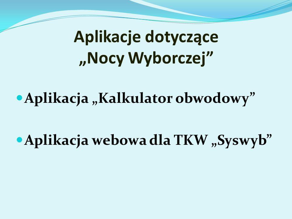 """Aplikacje dotyczące """"Nocy Wyborczej Aplikacja """"Kalkulator obwodowy Aplikacja webowa dla TKW """"Syswyb"""