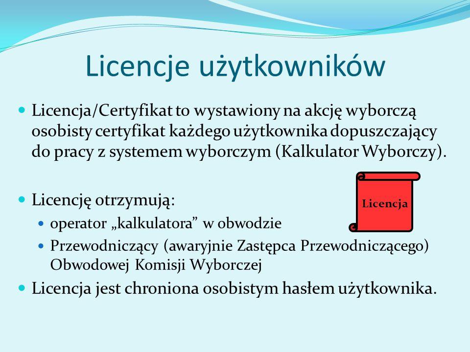 Licencje użytkowników Licencja/Certyfikat to wystawiony na akcję wyborczą osobisty certyfikat każdego użytkownika dopuszczający do pracy z systemem wyborczym (Kalkulator Wyborczy).