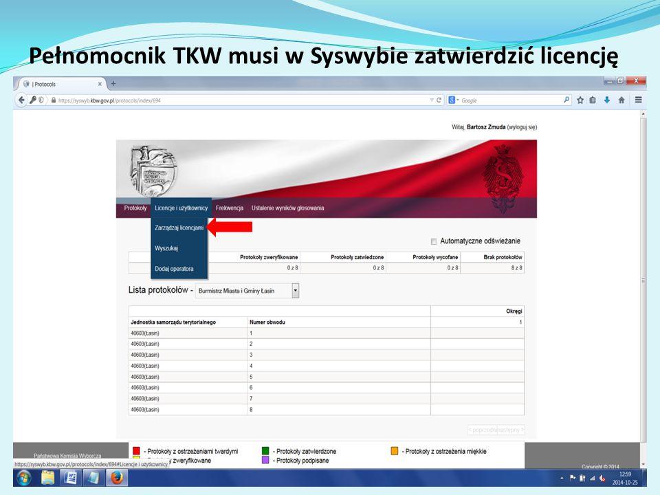 Pełnomocnik TKW musi w Syswybie zatwierdzić licencję