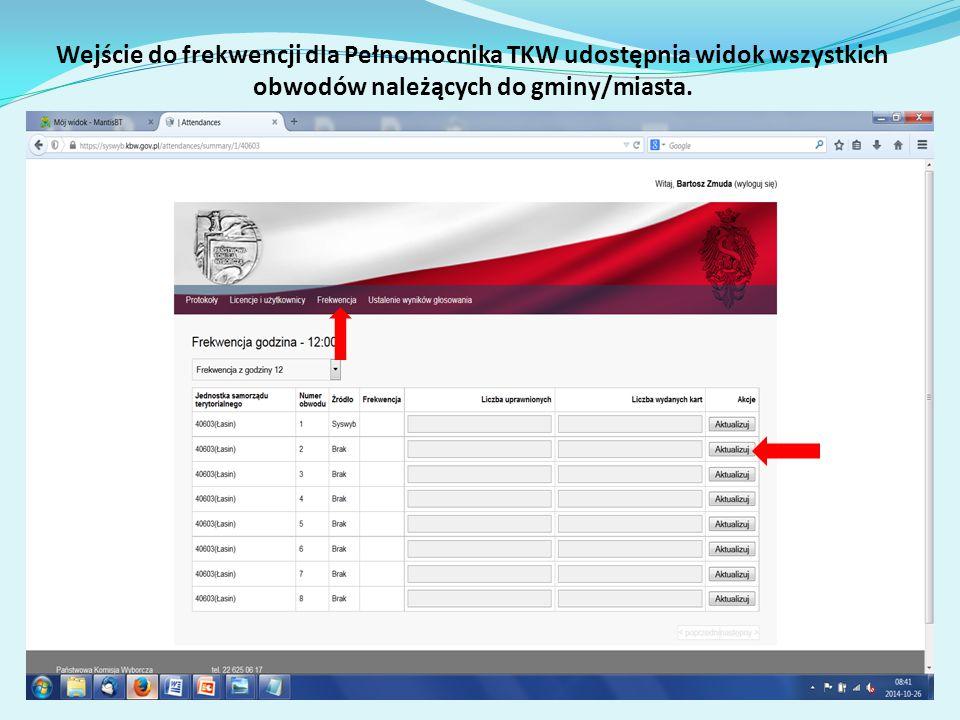 Wejście do frekwencji dla Pełnomocnika TKW udostępnia widok wszystkich obwodów należących do gminy/miasta.
