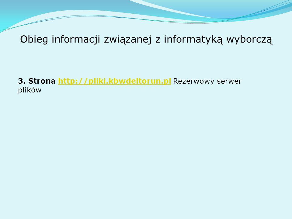 Obieg informacji związanej z informatyką wyborczą 3.