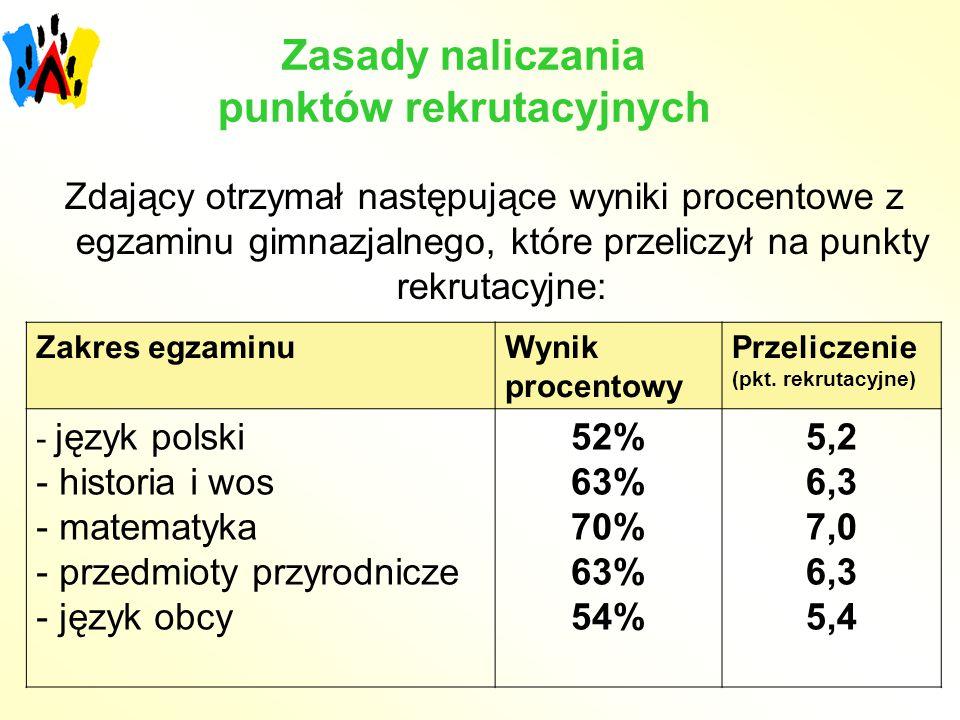 Zasady naliczania punktów rekrutacyjnych Zdający otrzymał następujące wyniki procentowe z egzaminu gimnazjalnego, które przeliczył na punkty rekrutacy