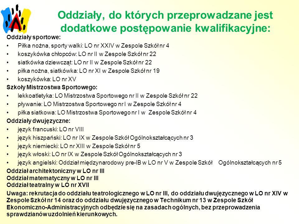 Oddziały, do których przeprowadzane jest dodatkowe postępowanie kwalifikacyjne: Oddziały sportowe: Piłka nożna, sporty walki: LO nr XXIV w Zespole Szk