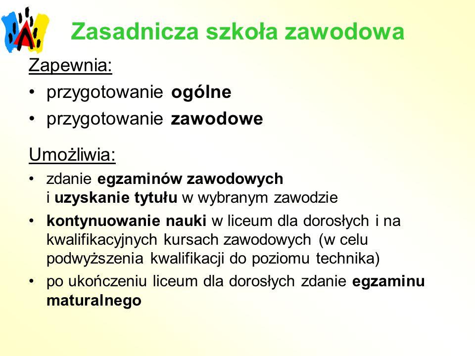 Wyniki rekrutacji po pierwszym naborze na stronie www.doradcy-wroclaw.pl
