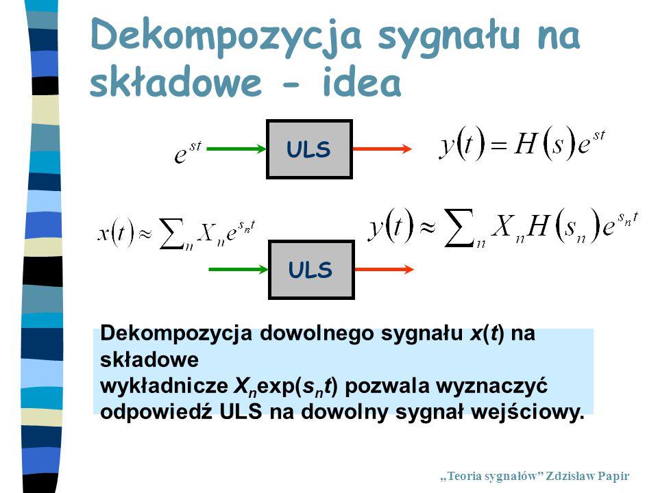 """Optymalna aproksymacja sygnału """"Teoria sygnałów Zdzisław Papir Znamy sygnał x(t) oraz sygnał go aproksymujący x a (t)."""
