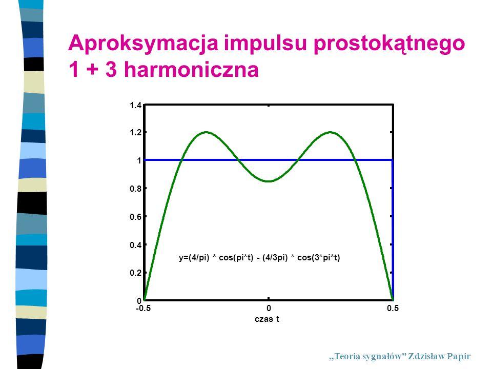 """Aproksymacja impulsu prostokątnego 1 + 3 + 5 harmoniczna -0.500.5 0 0.2 0.4 0.6 0.8 1 1.2 1.4 czas t y = (4/pi) * cos(pi*t) - (4/3pi) * cos(3*pi*t) + + (4/5pi) * cos(5*pi*t) """"Teoria sygnałów Zdzisław Papir"""