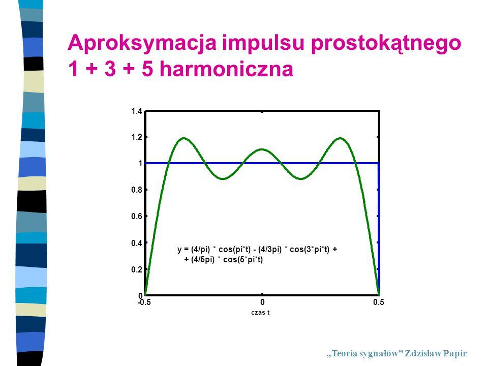 """Wykładniczy szereg Fouriera """"Teoria sygnałów Zdzisław Papir Wykładniczy szereg Fouriera przedstawia sygnał jako złożenie zespolonych drgań harmonicznych o różnych amplitudach."""