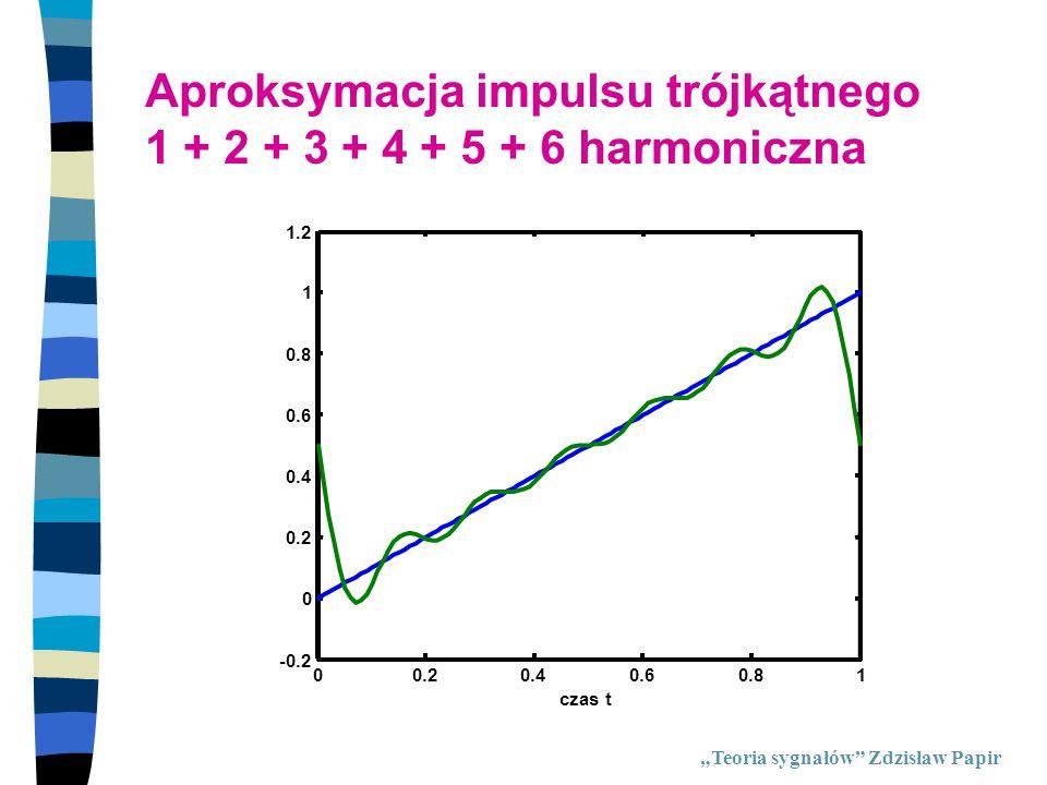 """Trygonometryczny szereg Fouriera """"Teoria sygnałów Zdzisław Papir"""