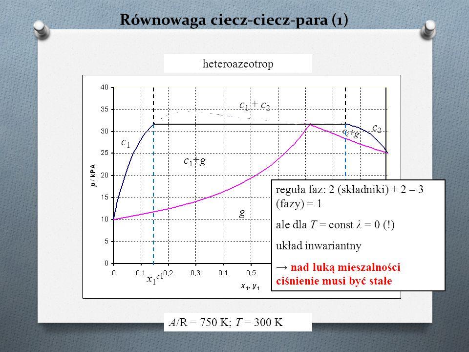 Równowaga ciecz-ciecz-para (1) A/R = 750 K; T = 300 K c 1 + c 2 c2c2 c1c1 c2+gc2+g c1+gc1+g g x1c1x1c1 x1c2x1c2 heteroazeotrop reguła faz: 2 (składnik