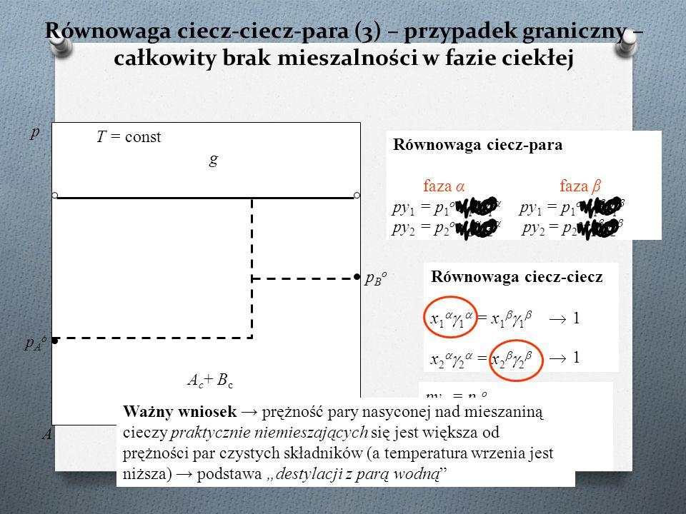 Równowaga ciecz-ciecz-para (3) – przypadek graniczny – całkowity brak mieszalności w fazie ciekłej A c + B c p T = const xBxB A B pAopAo Równowaga cie