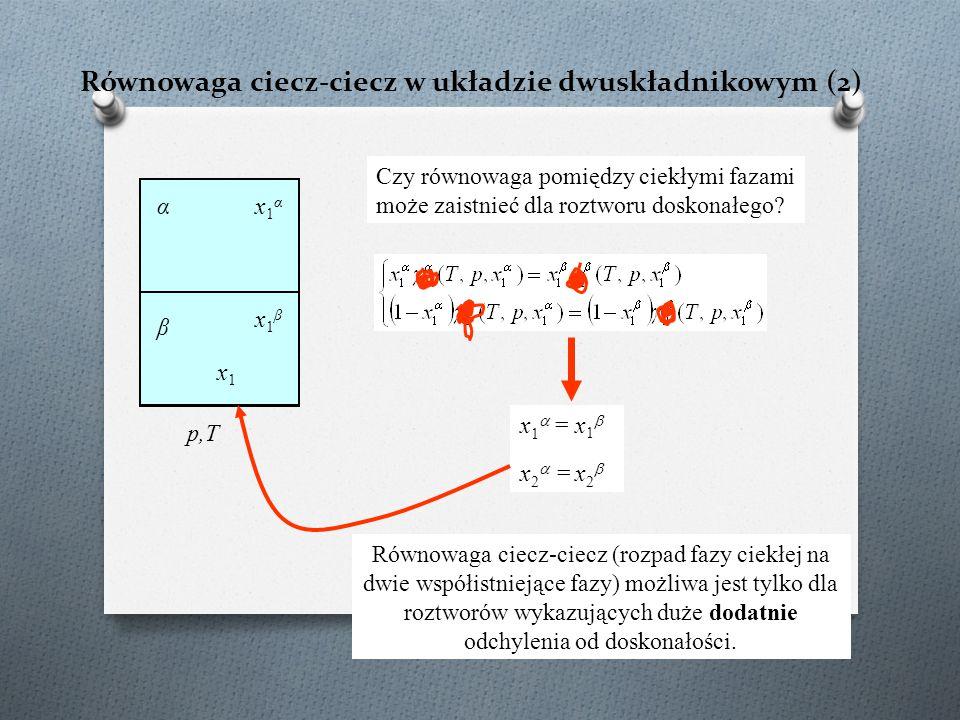 Równowaga ciecz-ciecz w układzie dwuskładnikowym (2) p,T x 1  = x 1  x 2  = x 2  x1αx1α x1βx1β α β Czy równowaga pomiędzy ciekłymi fazami może zai