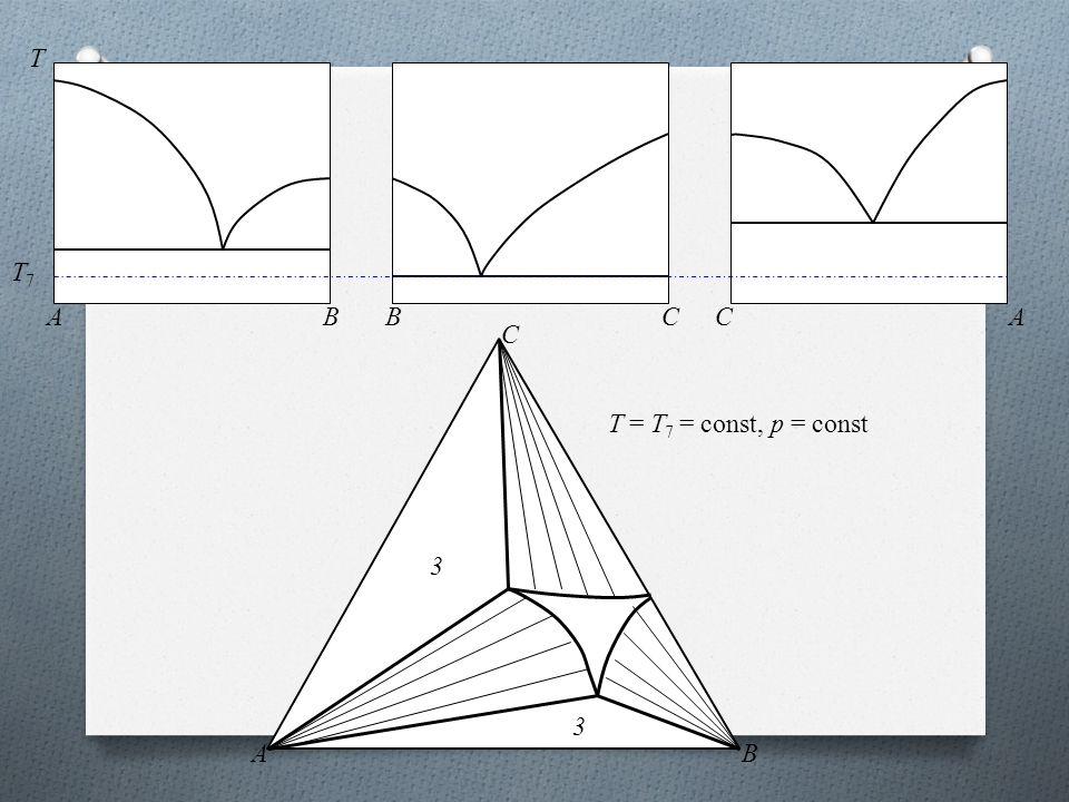 ABBCCA T AB C T7T7 T = T 7 = const, p = const 3 3
