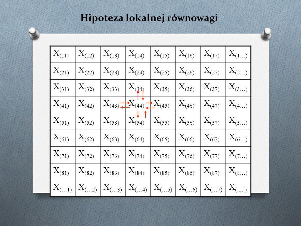 Hipoteza lokalnej równowagi X (11) X (12) X (13) X (14) X (15) X (16) X (17) X (1…) X (21) X (22) X (23) X (24) X (25) X (26) X (27) X (2…) X (31) X (