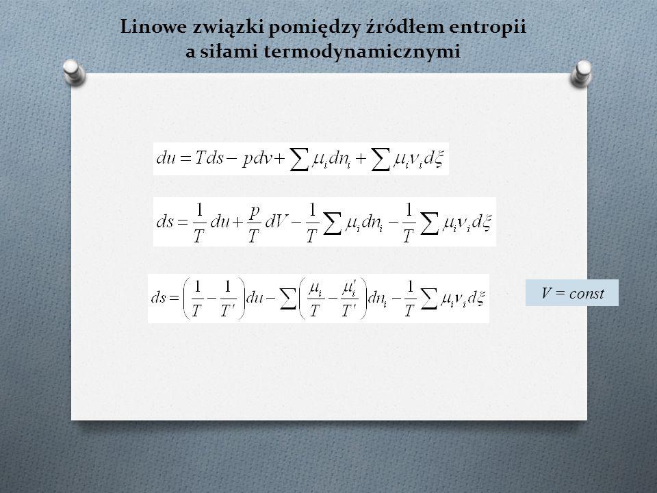 Linowe związki pomiędzy źródłem entropii a siłami termodynamicznymi V = const