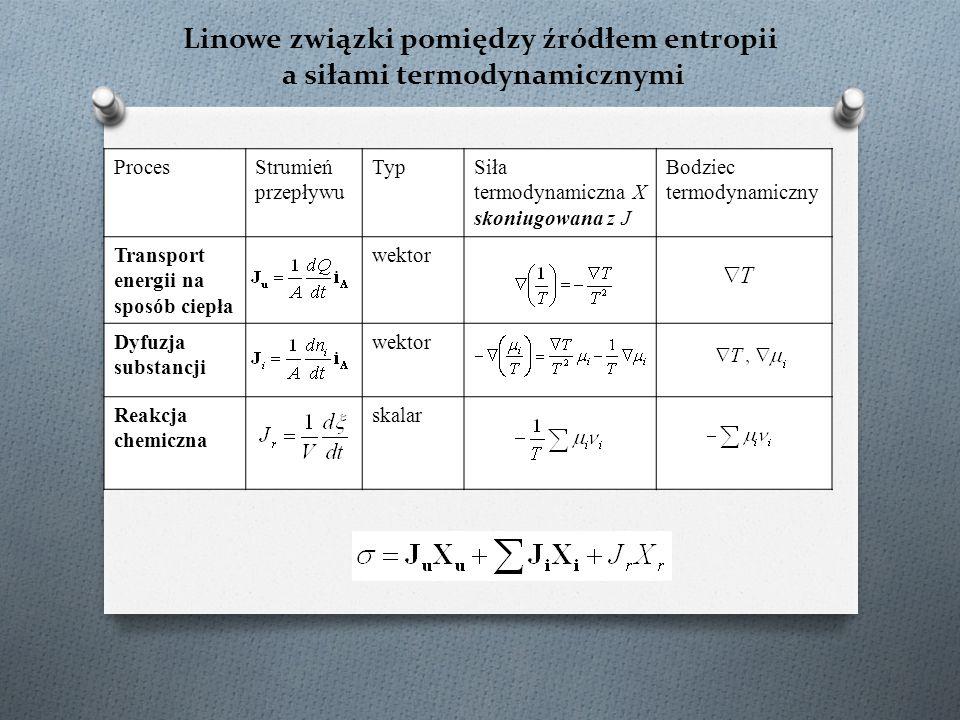 Linowe związki pomiędzy źródłem entropii a siłami termodynamicznymi ProcesStrumień przepływu TypSiła termodynamiczna X skoniugowana z J Bodziec termod