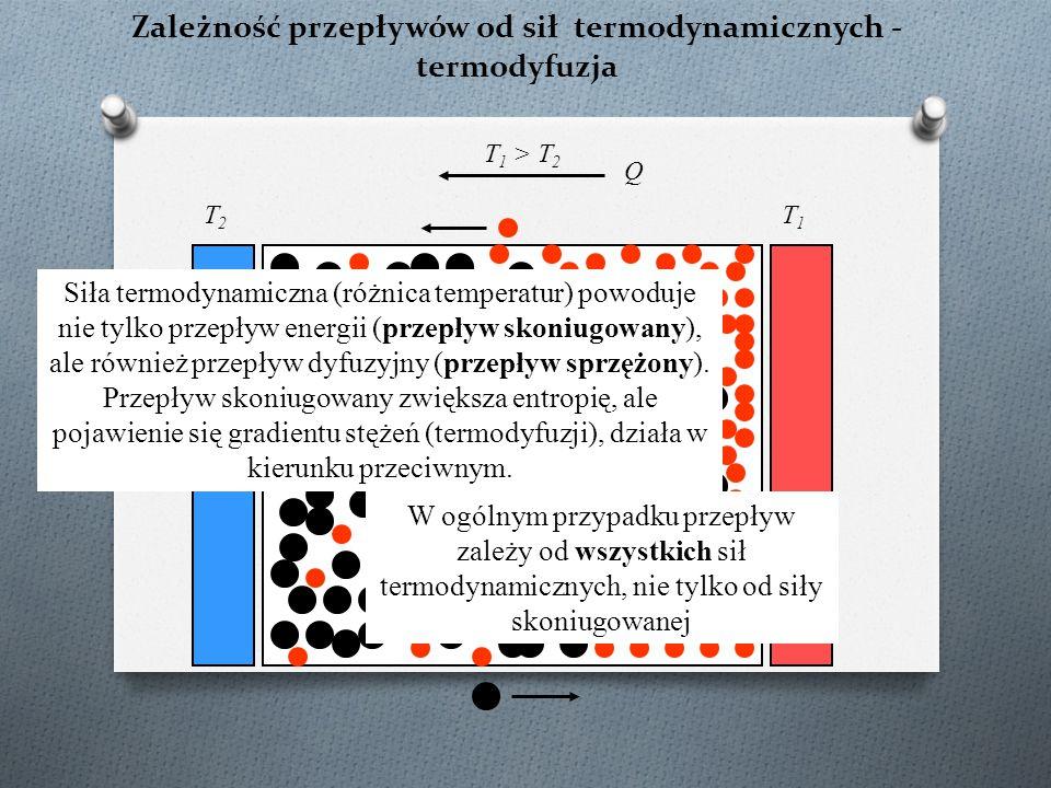 Zależność przepływów od sił termodynamicznych - termodyfuzja T1T1 T2T2 T 1 > T 2 Q Siła termodynamiczna (różnica temperatur) powoduje nie tylko przepł