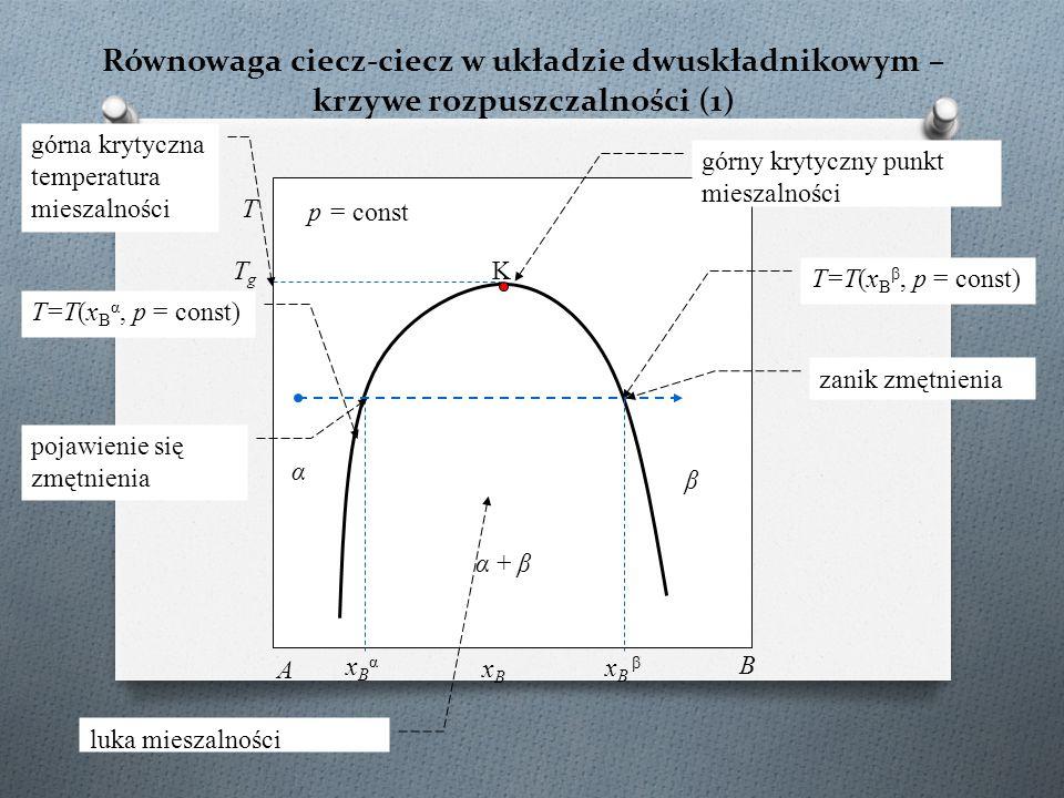 Gradienty i przepływy w procesie nieodwracalnym T0(t)T0(t) T1(t)T1(t) T0<T1T0<T1 Q Q Q Q Q siły termodynamiczne przepływy