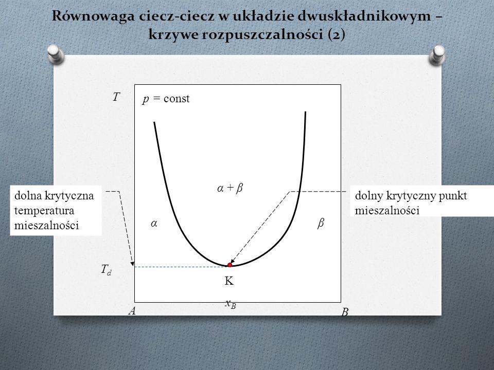 Współczynniki fenomenologiczne - uproszczenia L 11 L 21 L 22 L 31 L 32 L 33 ………… L n1 L n2 L n3 …L nn 1.