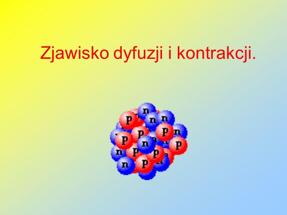 Zjawisko dyfuzji i kontrakcji.