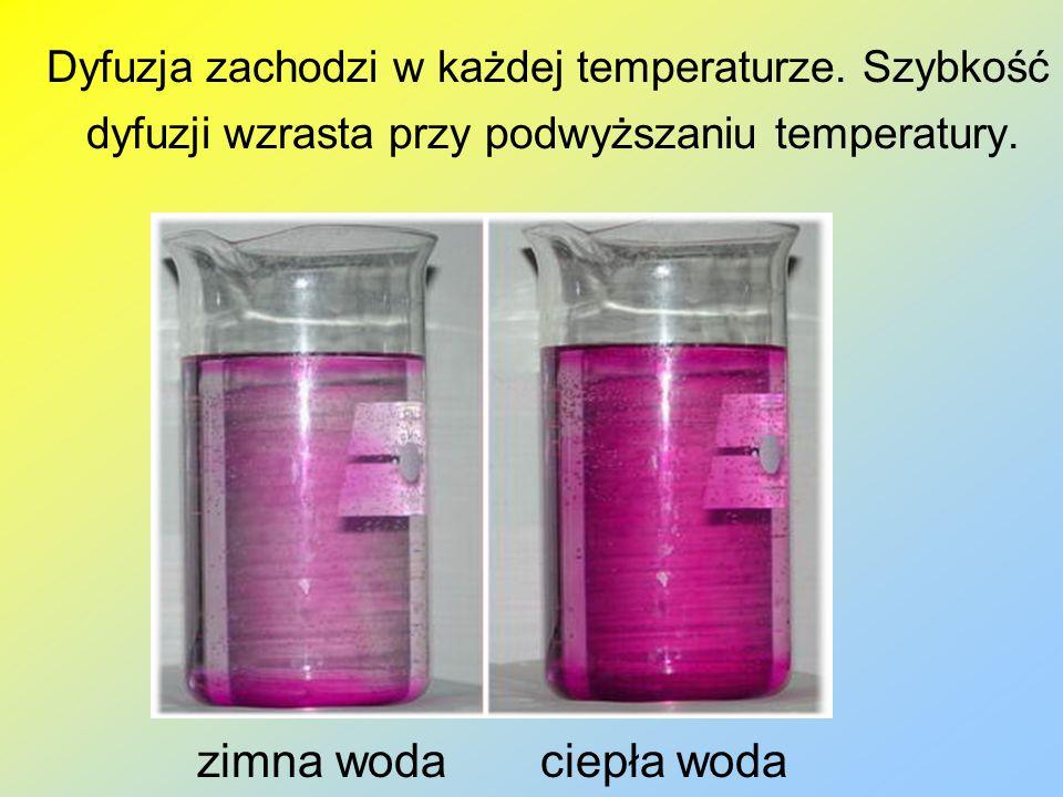 Dyfuzja zachodzi w każdej temperaturze. Szybkość dyfuzji wzrasta przy podwyższaniu temperatury. zimna woda ciepła woda