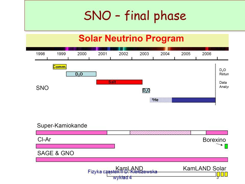Fizyka cząstek II D. Kiełczewska wykład 4 SNO Results phase 1+2 Hime, Nu06 to compare with: