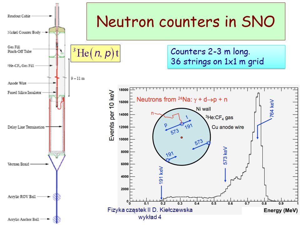 SNO – final phase Fizyka cząstek II D. Kiełczewska wykład 4