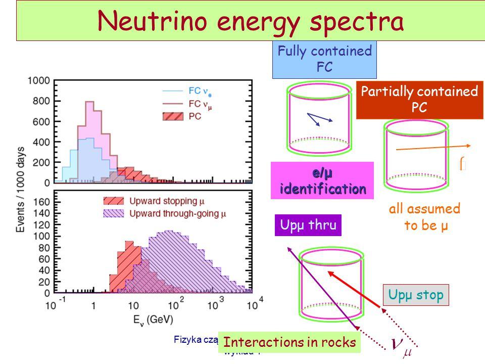 Fizyka cząstek II D.