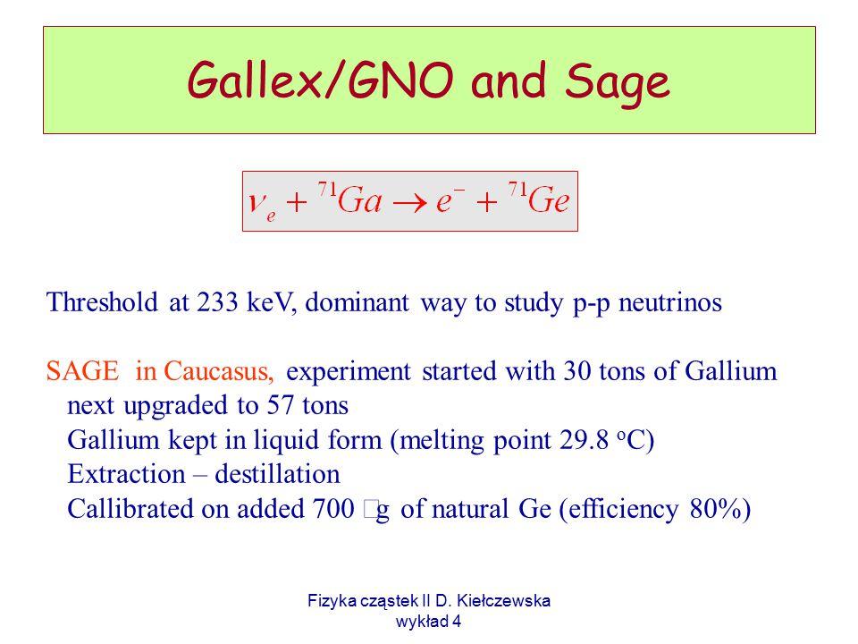 Fizyka cząstek II D. Kiełczewska wykład 4