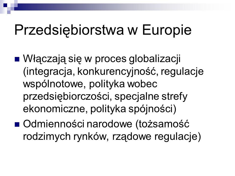 Przedsiębiorstwa w Europie Włączają się w proces globalizacji (integracja, konkurencyjność, regulacje wspólnotowe, polityka wobec przedsiębiorczości, specjalne strefy ekonomiczne, polityka spójności) Odmienności narodowe (tożsamość rodzimych rynków, rządowe regulacje)