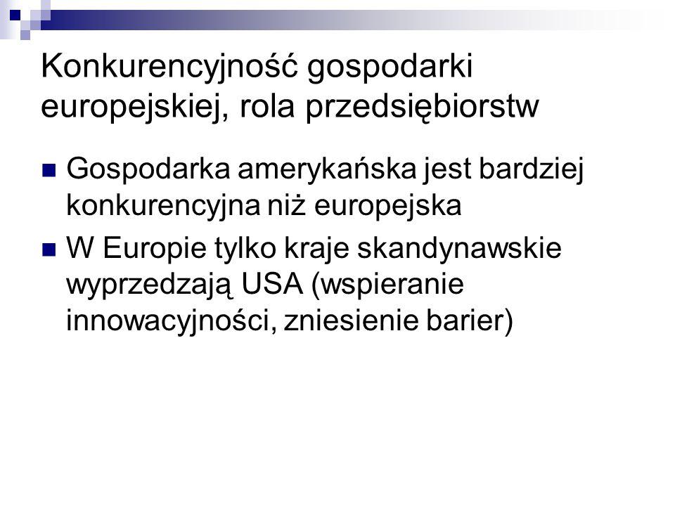 Konkurencyjność gospodarki europejskiej, rola przedsiębiorstw Gospodarka amerykańska jest bardziej konkurencyjna niż europejska W Europie tylko kraje skandynawskie wyprzedzają USA (wspieranie innowacyjności, zniesienie barier)