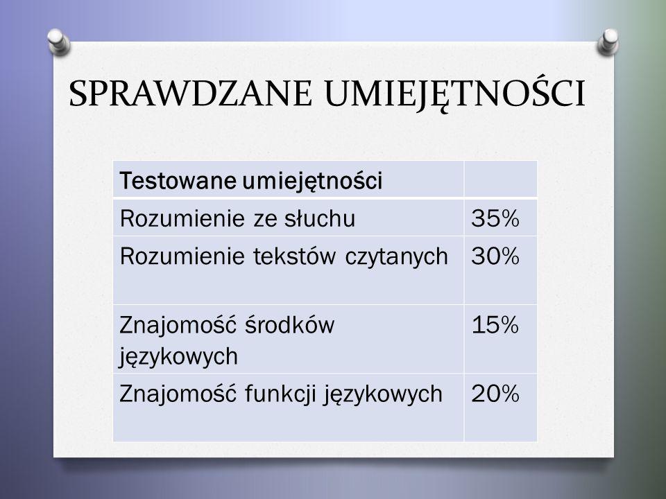 SPRAWDZANE UMIEJĘTNOŚCI Testowane umiejętności Rozumienie ze słuchu35% Rozumienie tekstów czytanych30% Znajomość środków językowych 15% Znajomość funkcji językowych20%
